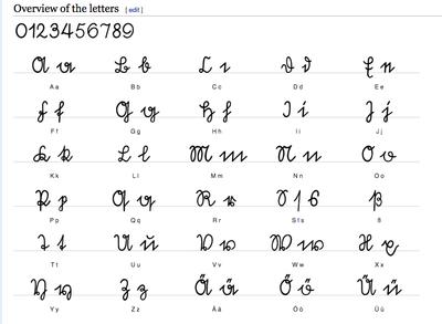 400px-Sütterlin_Gothic_script.png